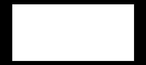 Octotel